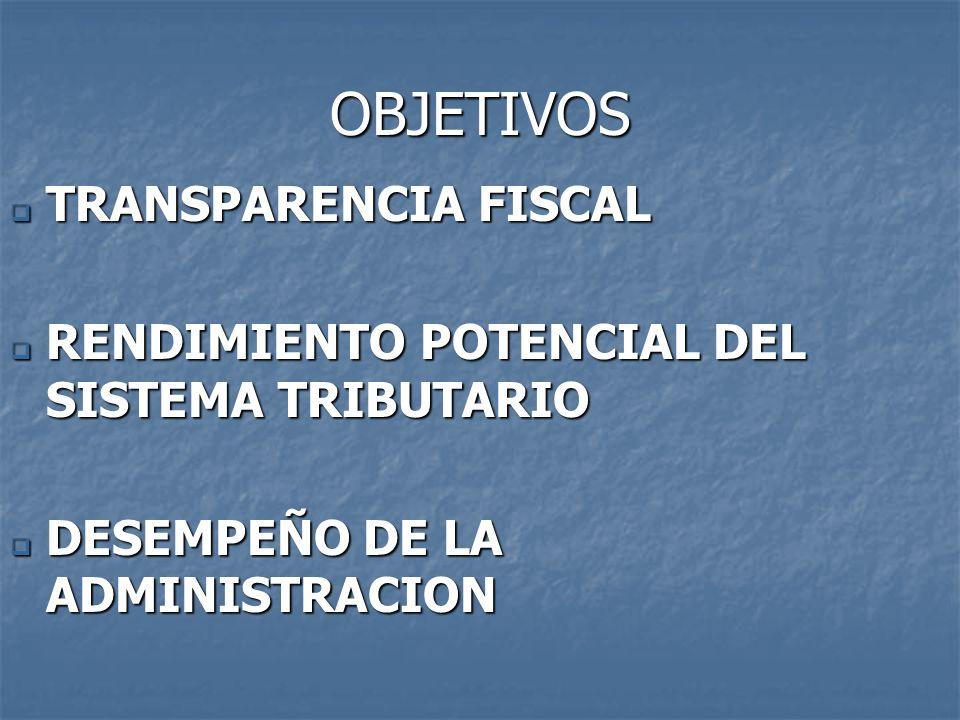 OBJETIVOS TRANSPARENCIA FISCAL TRANSPARENCIA FISCAL RENDIMIENTO POTENCIAL DEL SISTEMA TRIBUTARIO RENDIMIENTO POTENCIAL DEL SISTEMA TRIBUTARIO DESEMPEÑ