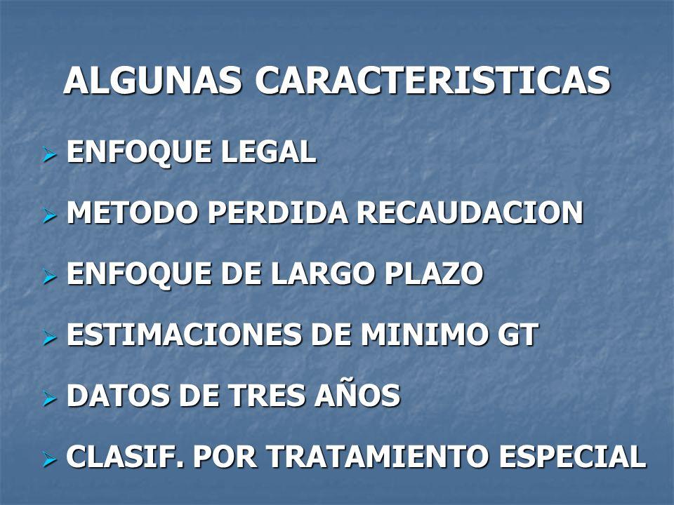 ALGUNAS CARACTERISTICAS ENFOQUE LEGAL ENFOQUE LEGAL METODO PERDIDA RECAUDACION METODO PERDIDA RECAUDACION ENFOQUE DE LARGO PLAZO ENFOQUE DE LARGO PLAZ