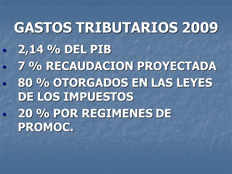 GASTOS TRIBUTARIOS 2009 2,14 % DEL PIB 2,14 % DEL PIB 7 % RECAUDACION PROYECTADA 7 % RECAUDACION PROYECTADA 80 % OTORGADOS EN LAS LEYES DE LOS IMPUEST