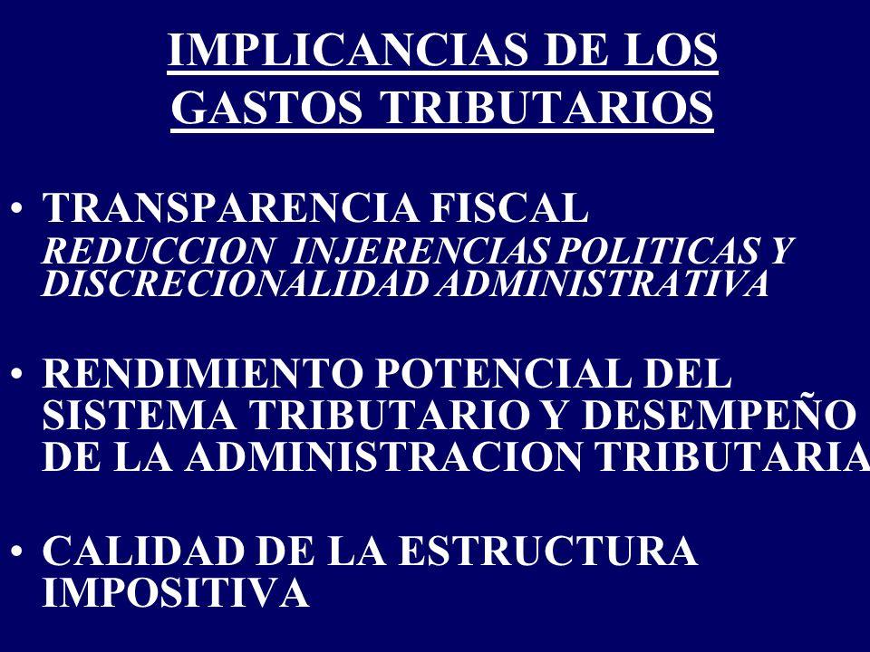 IMPLICANCIAS DE LOS GASTOS TRIBUTARIOS TRANSPARENCIA FISCAL REDUCCION INJERENCIAS POLITICAS Y DISCRECIONALIDAD ADMINISTRATIVA RENDIMIENTO POTENCIAL DE