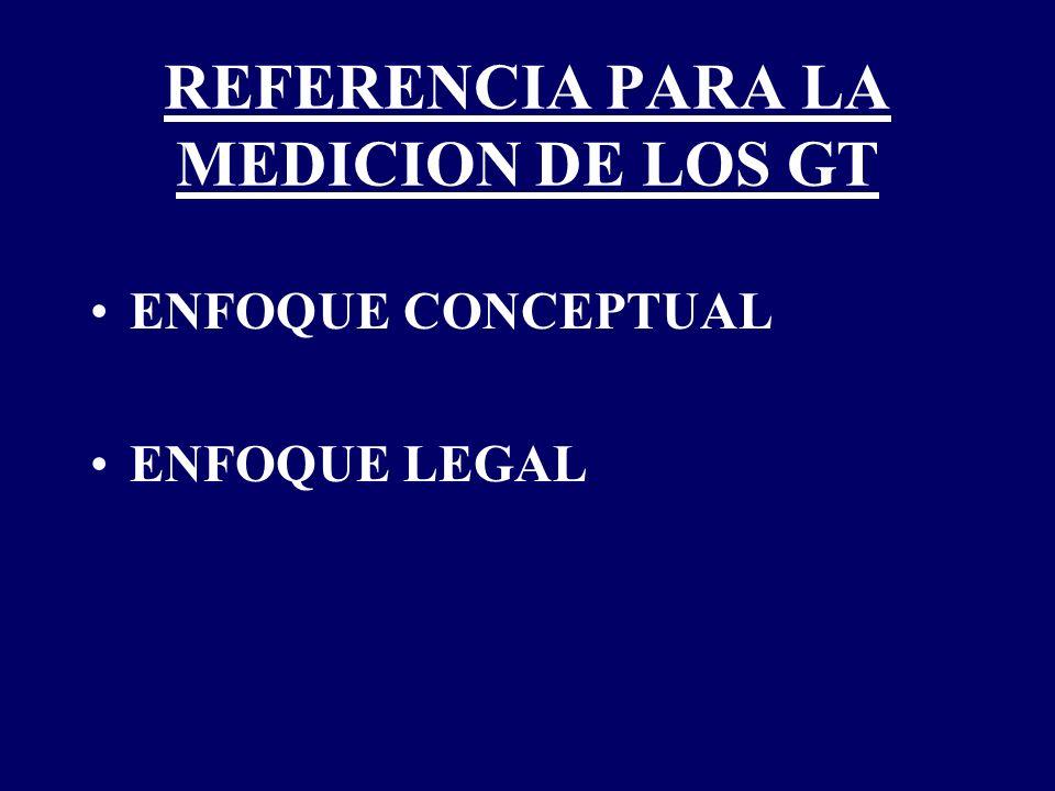 REFERENCIA PARA LA MEDICION DE LOS GT ENFOQUE CONCEPTUAL ENFOQUE LEGAL