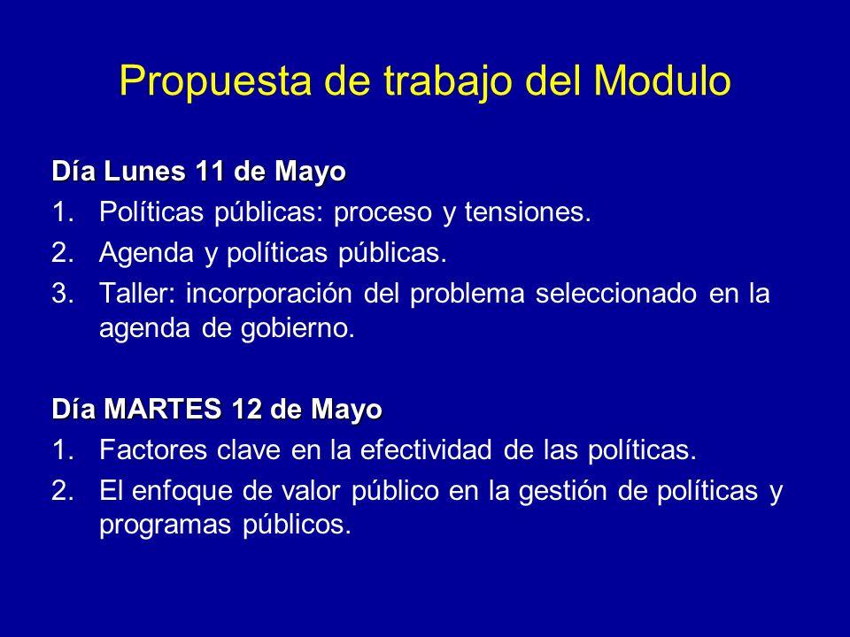Propuesta de trabajo del Modulo Día Lunes 11 de Mayo 1.Políticas públicas: proceso y tensiones. 2.Agenda y políticas públicas. 3.Taller: incorporación