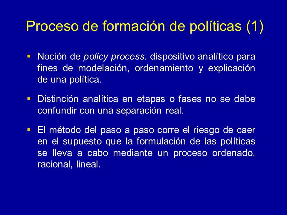 Proceso de formación de políticas (1) Noción de policy process. dispositivo analítico para fines de modelación, ordenamiento y explicación de una polí