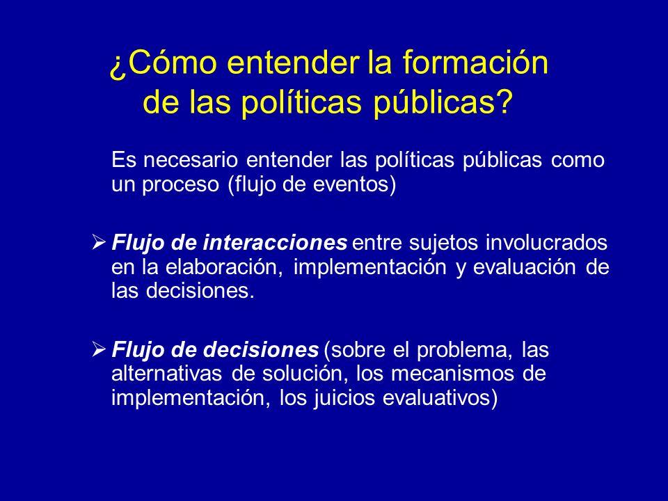 ¿Cómo entender la formación de las políticas públicas? Es necesario entender las políticas públicas como un proceso (flujo de eventos) Flujo de intera
