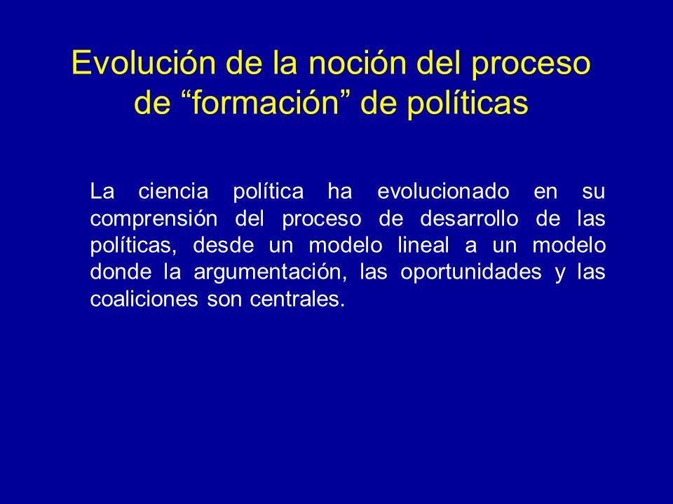 Evolución de la noción del proceso de formación de políticas La ciencia política ha evolucionado en su comprensión del proceso de desarrollo de las po