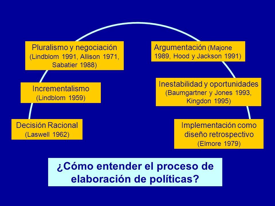 Incrementalismo (Lindblom 1959) Decisión Racional (Laswell 1962) Argumentación (Majone 1989, Hood y Jackson 1991) Inestabilidad y oportunidades (Baumg