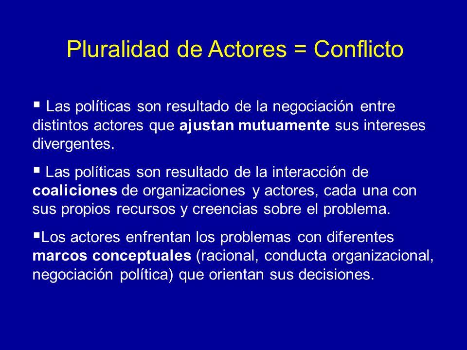 Pluralidad de Actores = Conflicto Las políticas son resultado de la negociación entre distintos actores que ajustan mutuamente sus intereses divergent