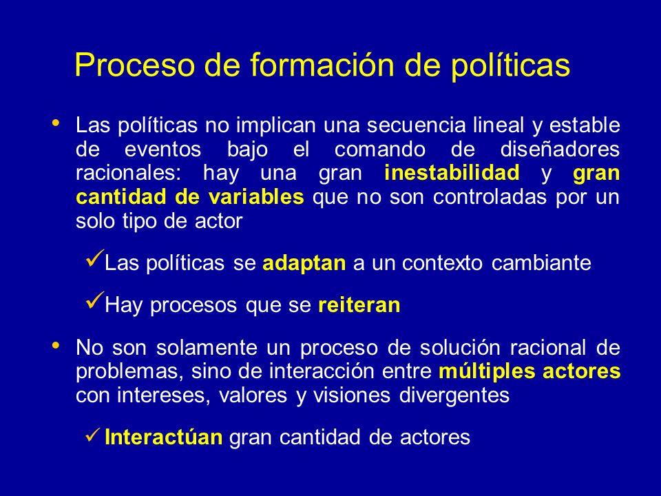 Proceso de formación de políticas Las políticas no implican una secuencia lineal y estable de eventos bajo el comando de diseñadores racionales: hay u