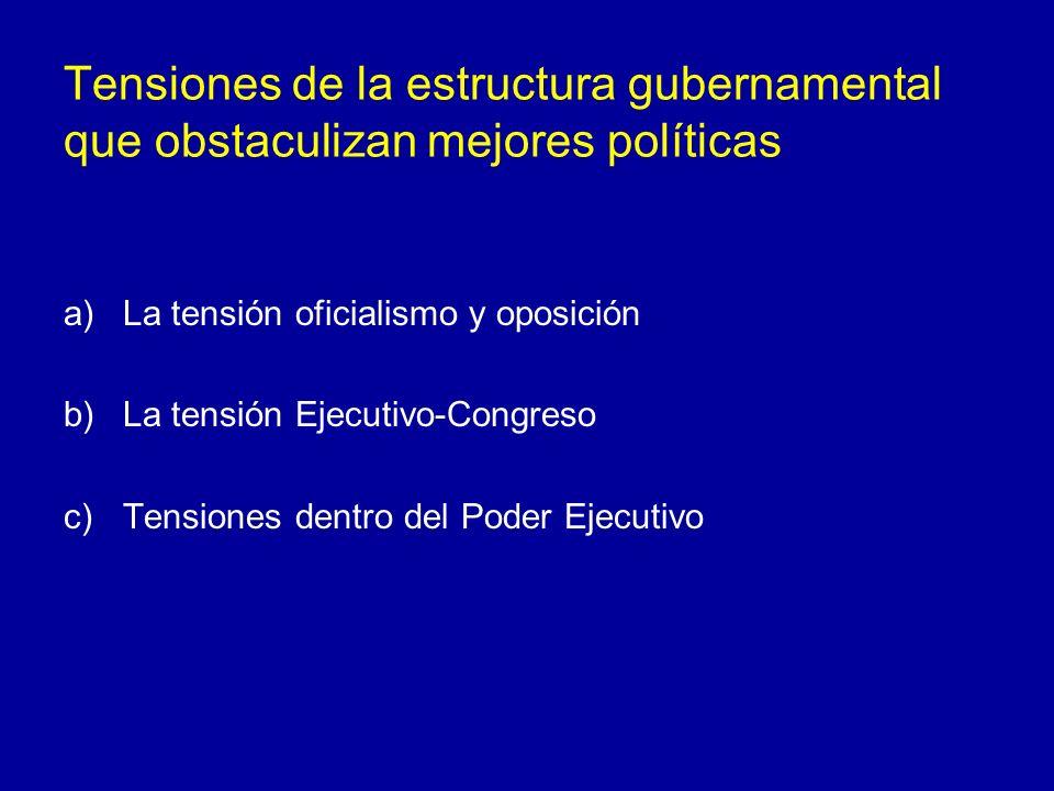 Tensiones de la estructura gubernamental que obstaculizan mejores políticas a)La tensión oficialismo y oposición b)La tensión Ejecutivo-Congreso c)Ten