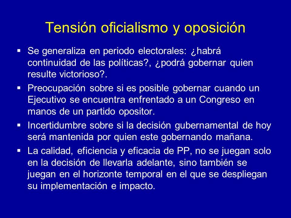 Tensión oficialismo y oposición Se generaliza en periodo electorales: ¿habrá continuidad de las políticas?, ¿podrá gobernar quien resulte victorioso?.
