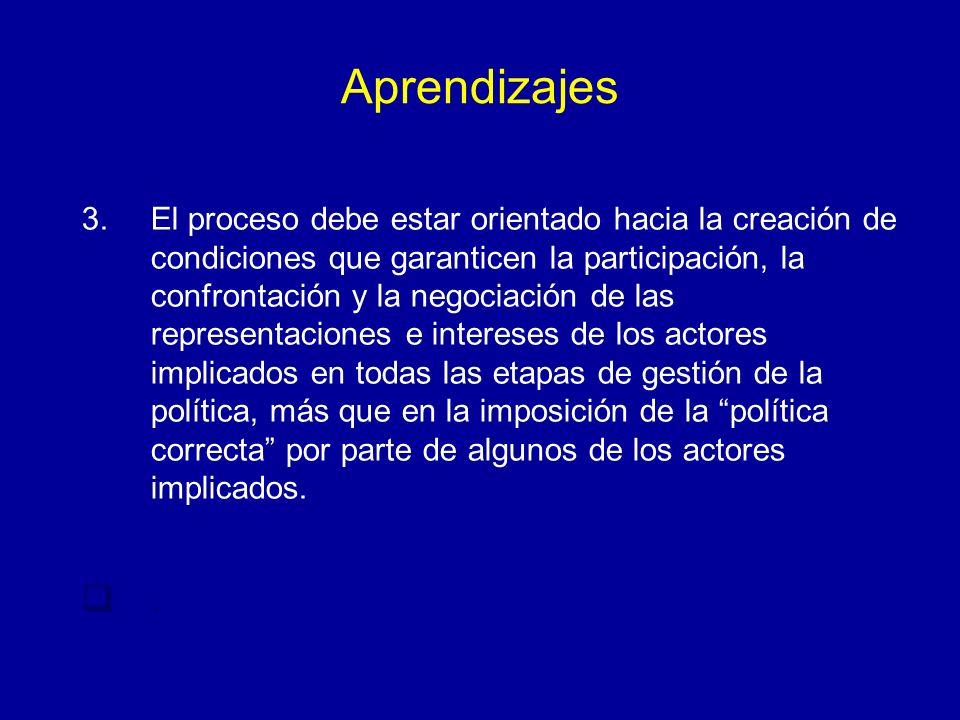 Aprendizajes 3.El proceso debe estar orientado hacia la creación de condiciones que garanticen la participación, la confrontación y la negociación de