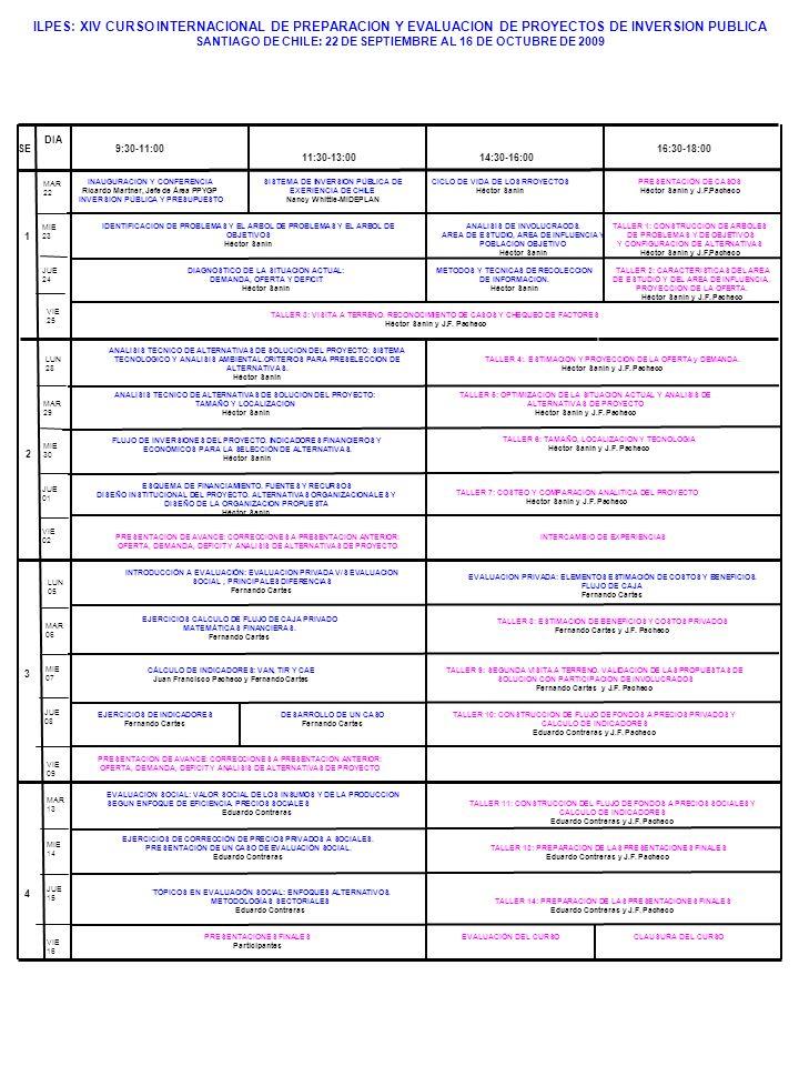 ILPES: XIV CURSO INTERNACIONAL DE PREPARACION Y EVALUACION DE PROYECTOS DE INVERSION PUBLICA SANTIAGO DE CHILE: 22 DE SEPTIEMBRE AL 16 DE OCTUBRE DE 2009 9:30-11:00 DIA SE 11:30-13:0014:30-16:00 16:30-18:00 1 2 3 4 INAUGURACION Y CONFERENCIA Ricardo Martner, Jefe de Área PPYGP INVERSION PÚBLICA Y PRESUPUESTO MAR 22 MIE 23 JUE 24 VIE 25 LUN 28 MAR 29 MIE 30 JUE 01 VIE 02 LUN 05 MAR 06 MIE 07 JUE 08 VIE 09 MAR 13 MIE 14 JUE 15 VIE 16 IDENTIFICACION DE PROBLEMAS Y EL ARBOL DE PROBLEMAS Y EL ARBOL DE OBJETIVOS Héctor Sanín TALLER 1: CONSTRUCCION DE ARBOLES DE PROBLEMAS Y DE OBJETIVOS Y CONFIGURACION DE ALTERNATIVAS Héctor Sanín y J.F.Pacheco ANALISIS DE INVOLUCRAODS.