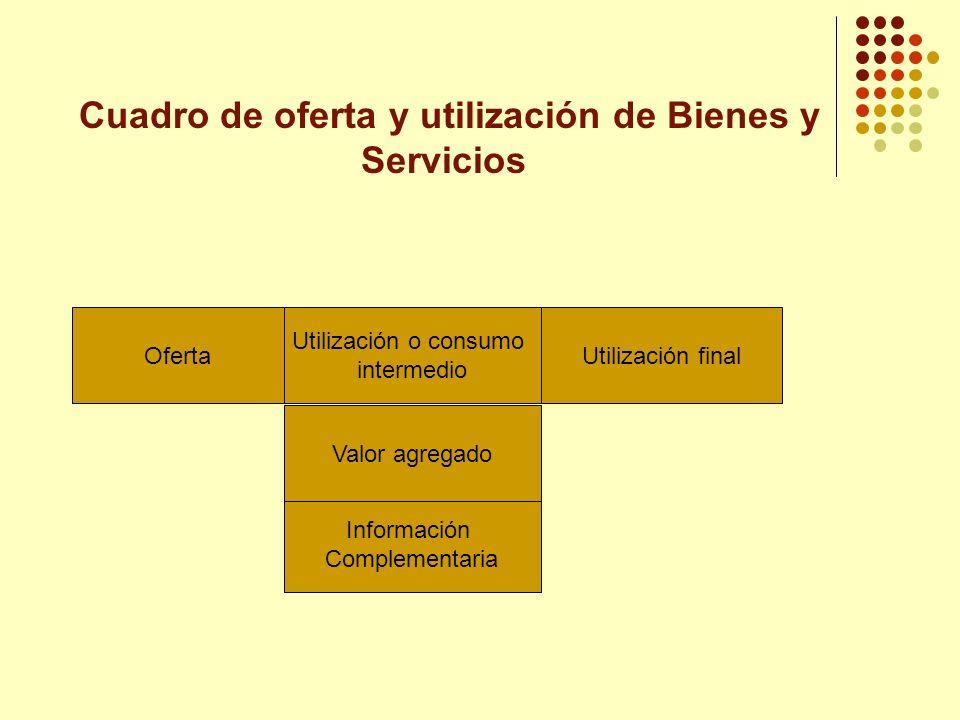 Cuadro de oferta y utilización de Bienes y Servicios Oferta Utilización o consumo intermedio Utilización final Información Complementaria Valor agrega