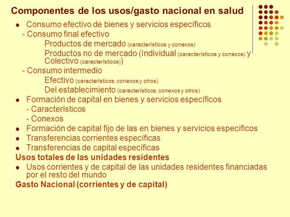 Componentes de los usos/gasto nacional en salud Consumo efectivo de bienes y servicios específicos - Consumo final efectivo Productos de mercado (cara