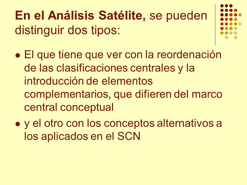 En el Análisis Satélite, se pueden distinguir dos tipos: El que tiene que ver con la reordenación de las clasificaciones centrales y la introducción d