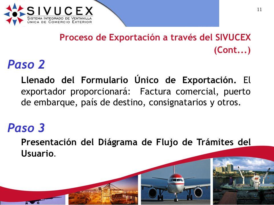 10 Proceso de Exportación a través del SIVUCEX Paso 1 Registro del usuario en el SIVUCEX. El exportador obtendrá su registro de usuario accesando a la
