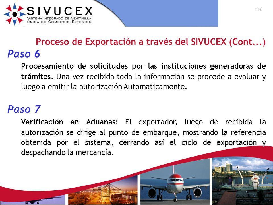 12 Proceso de Exportación a través del SIVUCEX (Cont...) Paso 4 Pago electrónico de los trámites. (Formulario Unico, Certificados Fito y Zoo Sanitario