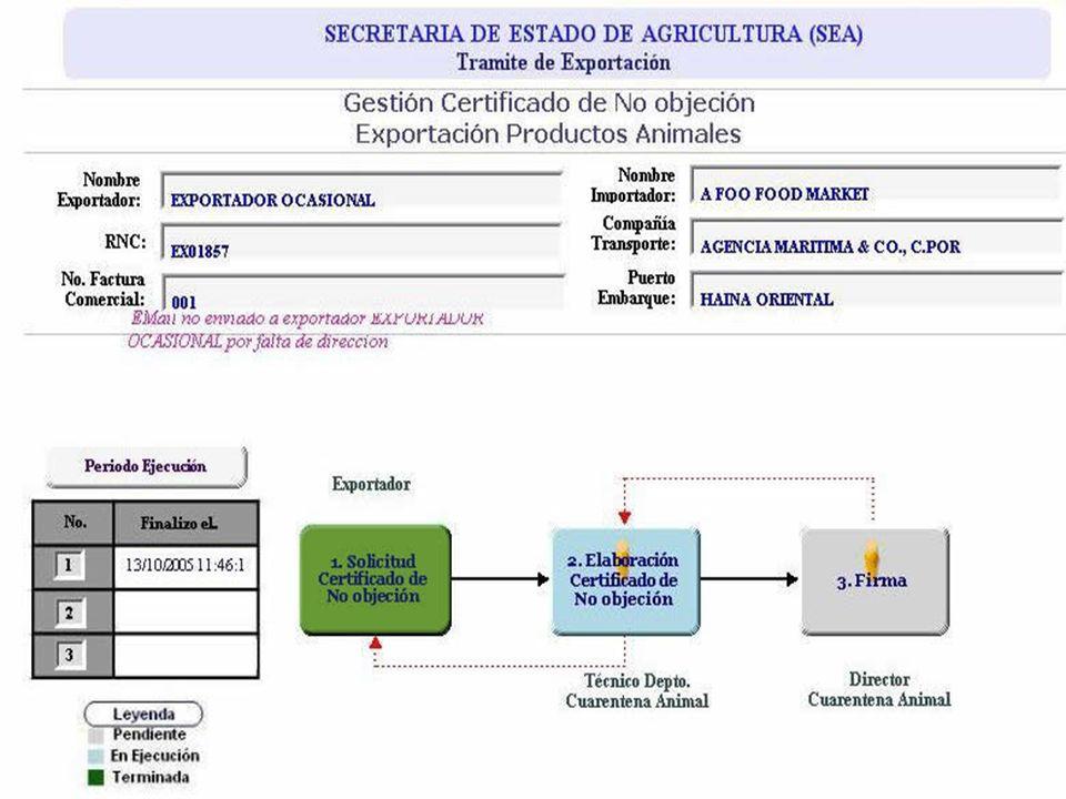 13 Proceso de Exportación a través del SIVUCEX (Cont...) Paso 6 Procesamiento de solicitudes por las instituciones generadoras de trámites. Una vez re
