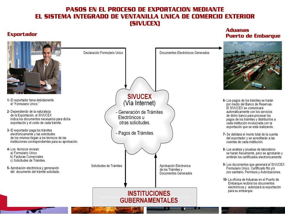 15 Estará regido por un Consejo Técnico de Dirección, el cual está integrado por las Instituciones siguientes : - Secretaría de Estado de Industria y