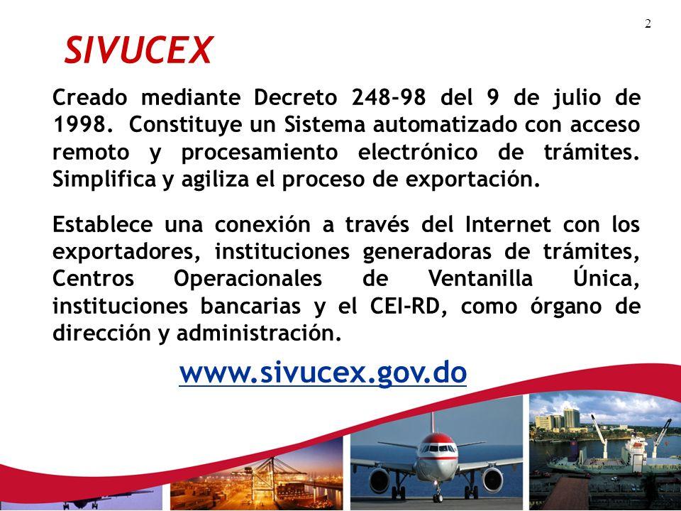 1 SISTEMA INTEGRADO DE VENTANILLA UNICA DE COMERCIO EXTERIOR (SIVUCEX) Expositor: Horacio Alvarez Asesor de Exportaciones Asesor de Exportaciones Repú