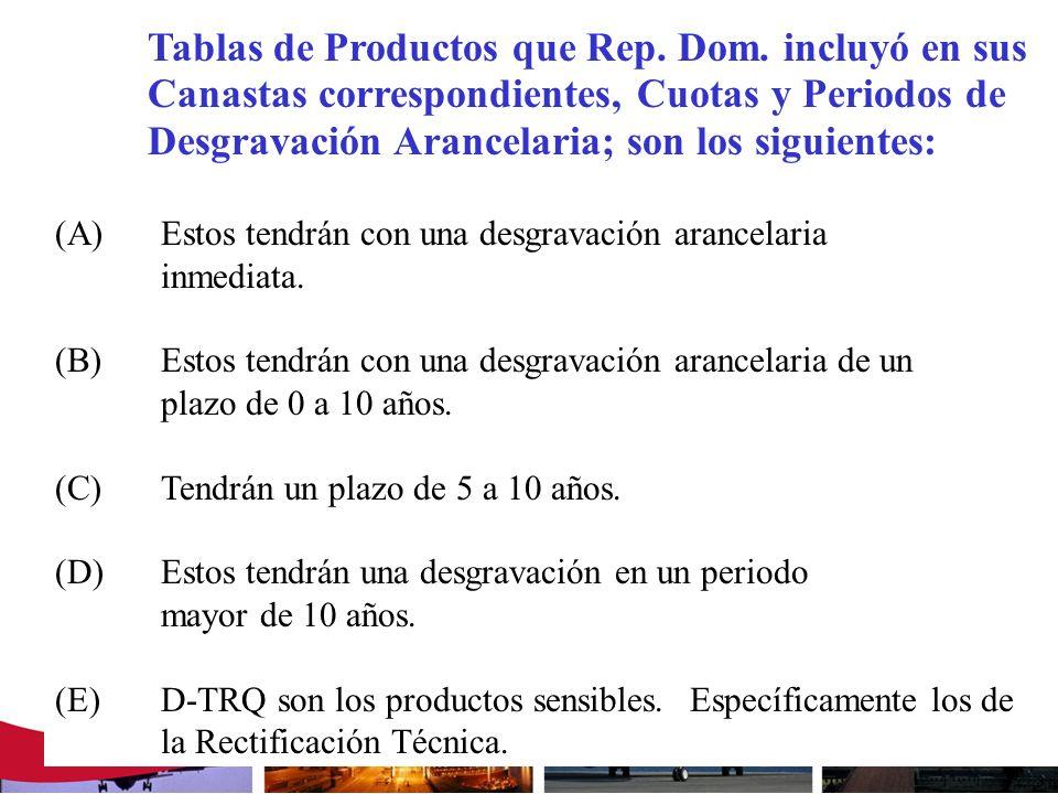 23 CONCLUSIONES CONCLUSIONES RELATIVAS AL SIVUCEX Y AL TRATADO DE LIBRE COMERCIO (TLC) RD-CAFTA-USA