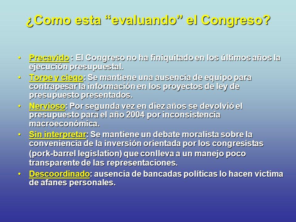 ¿Como esta evaluando el Congreso? Precavido : El Congreso no ha finiquitado en los últimos años la ejecución presupuestal.Precavido : El Congreso no h