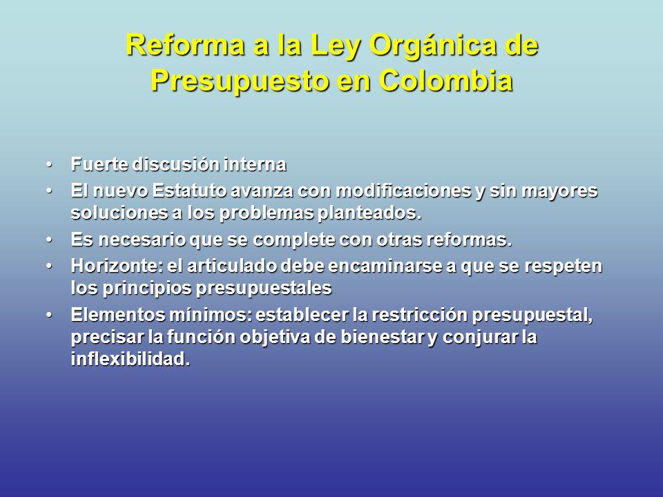 Reforma a la Ley Orgánica de Presupuesto en Colombia Fuerte discusión internaFuerte discusión interna El nuevo Estatuto avanza con modificaciones y si