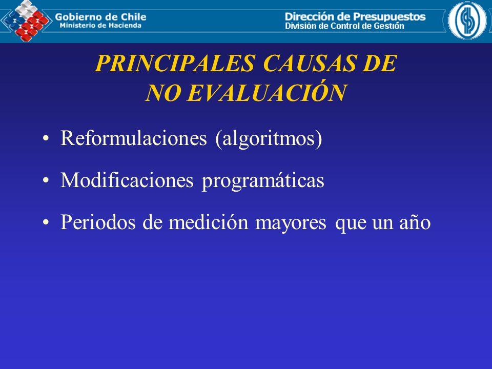 PRINCIPALES CAUSAS DE NO EVALUACIÓN Reformulaciones (algoritmos) Modificaciones programáticas Periodos de medición mayores que un año