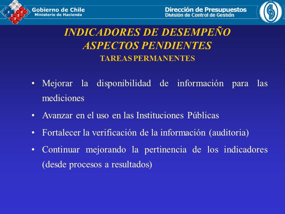 INDICADORES DE DESEMPEÑO ASPECTOS PENDIENTES TAREAS PERMANENTES Mejorar la disponibilidad de información para las mediciones Avanzar en el uso en las