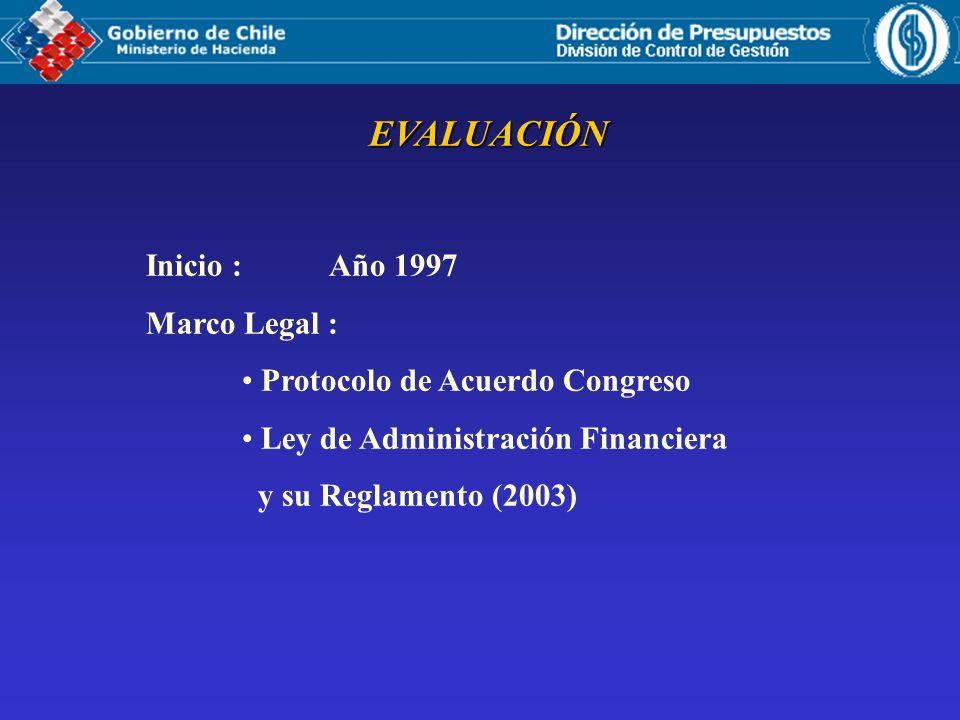 EVALUACIÓN Inicio : Año 1997 Marco Legal : Protocolo de Acuerdo Congreso Ley de Administración Financiera y su Reglamento (2003)