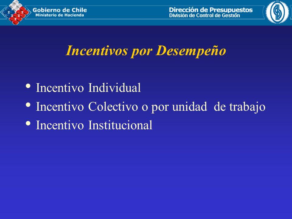 Incentivos por Desempeño Incentivo Individual Incentivo Colectivo o por unidad de trabajo Incentivo Institucional