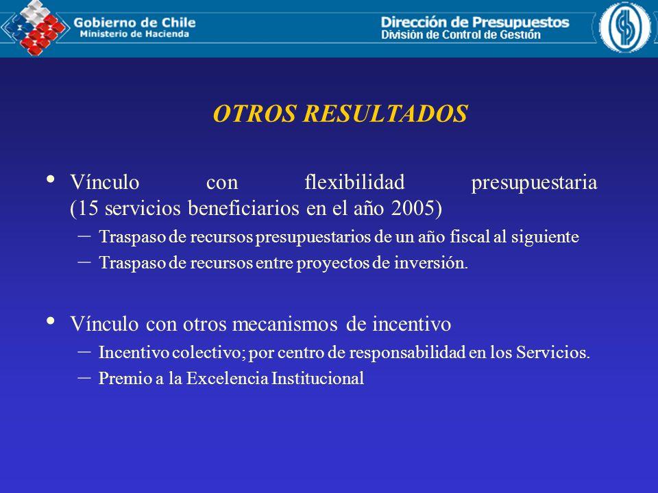 Vínculo con flexibilidad presupuestaria (15 servicios beneficiarios en el año 2005) – Traspaso de recursos presupuestarios de un año fiscal al siguien