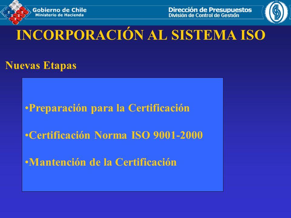 INCORPORACIÓN AL SISTEMA ISO Nuevas Etapas Preparación para la Certificación Certificación Norma ISO 9001-2000 Mantención de la Certificación
