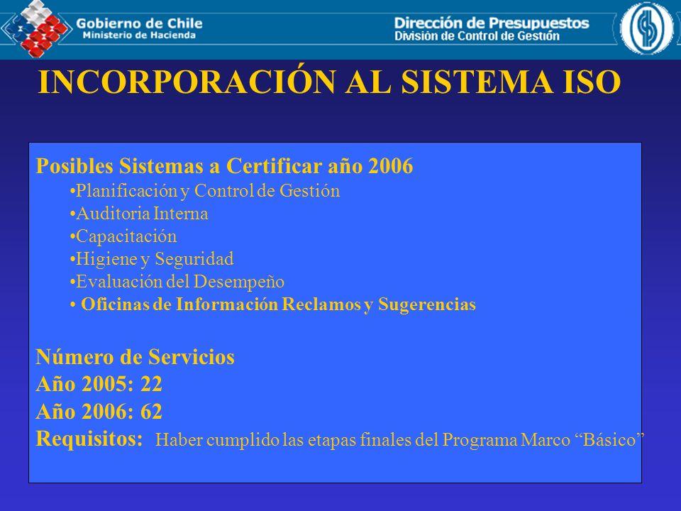 INCORPORACIÓN AL SISTEMA ISO Posibles Sistemas a Certificar año 2006 Planificación y Control de Gestión Auditoria Interna Capacitación Higiene y Segur