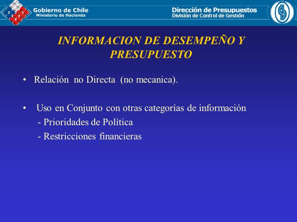 INFORMACION DE DESEMPEÑO Y PRESUPUESTO Relación no Directa (no mecanica). Uso en Conjunto con otras categorías de información - Prioridades de Polític