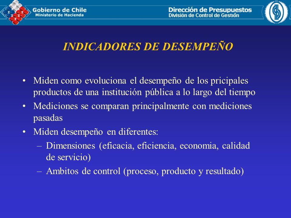 INDICADORES DE DESEMPEÑO Miden como evoluciona el desempeño de los pricipales productos de una institución pública a lo largo del tiempo Mediciones se