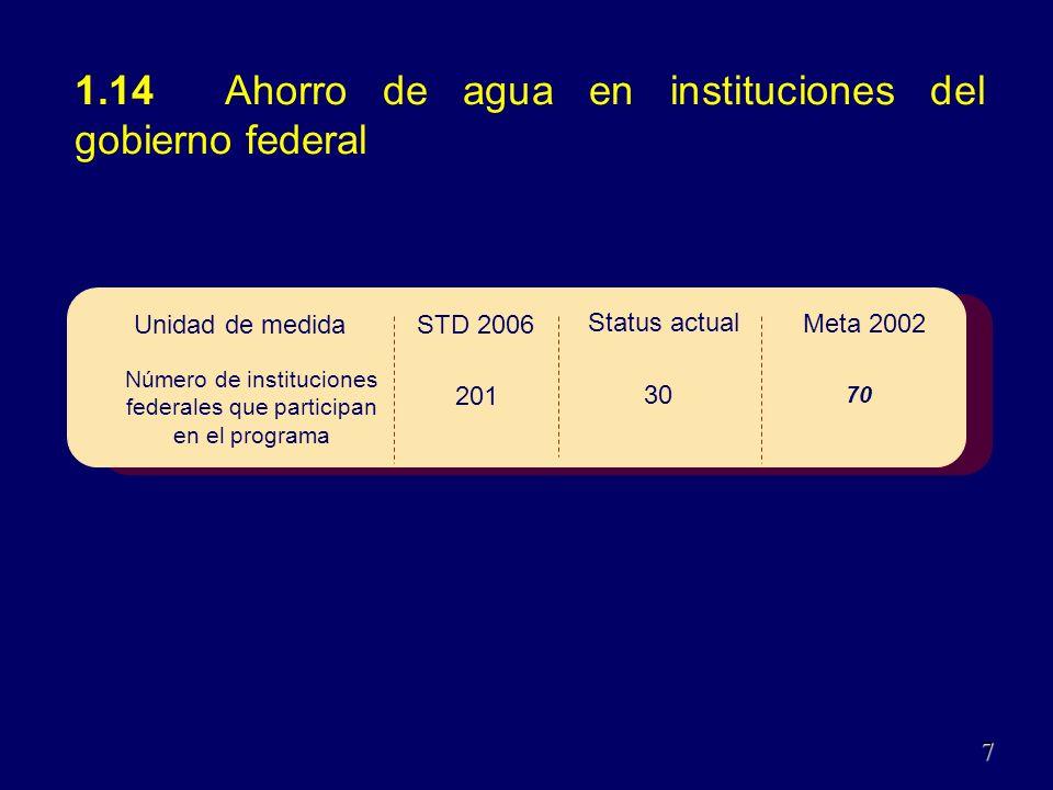 1.14 Ahorro de agua en instituciones del gobierno federal 110Dic.
