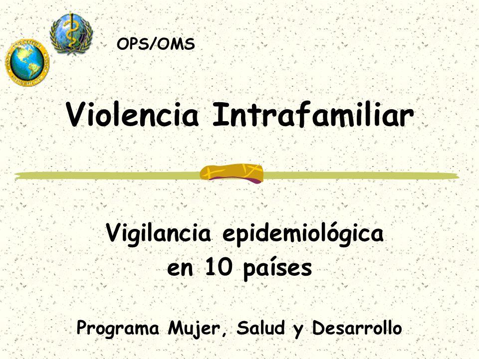 Violencia Intrafamiliar Vigilancia epidemiológica en 10 países Programa Mujer, Salud y Desarrollo OPS/OMS