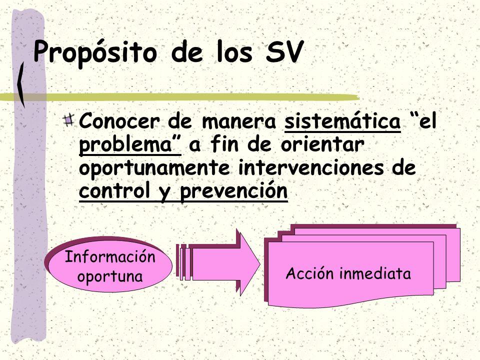 Propósito de los SV Conocer de manera sistemática el problema a fin de orientar oportunamente intervenciones de control y prevención Información oport