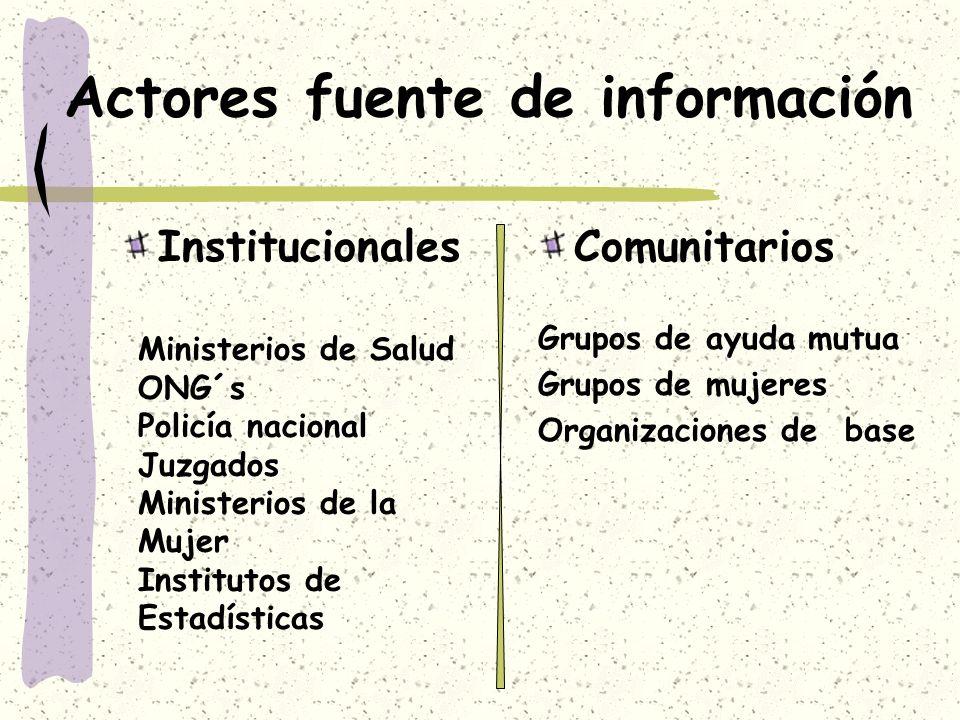 Actores fuente de información Institucionales Comunitarios Grupos de ayuda mutua Grupos de mujeres Organizaciones de base Ministerios de Salud ONG´s P