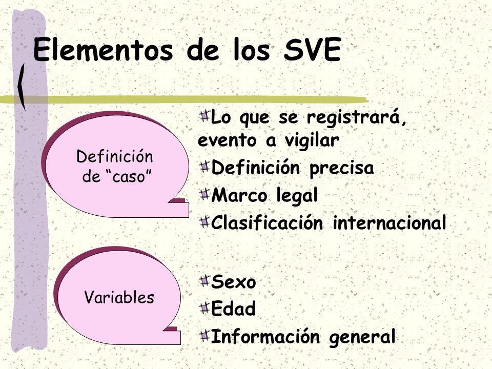 Elementos de los SVE Lo que se registrará, evento a vigilar Definición precisa Marco legal Clasificación internacional Sexo Edad Información general D