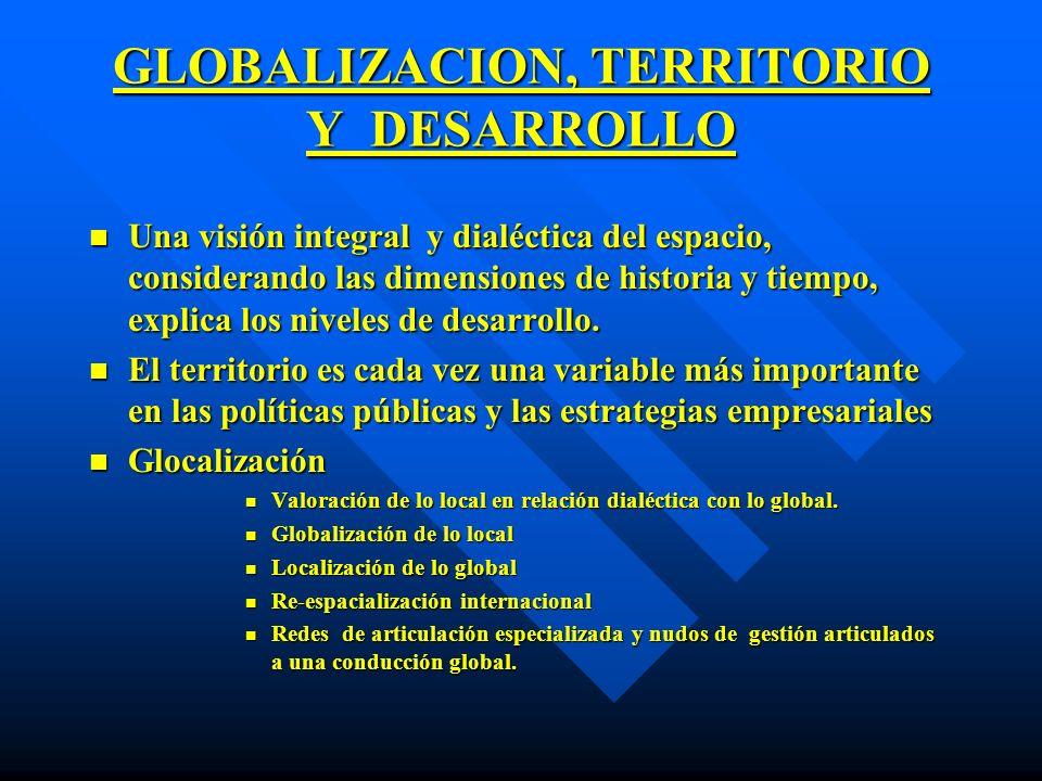 GLOBALIZACION, TERRITORIO Y DESARROLLO n Una visión integral y dialéctica del espacio, considerando las dimensiones de historia y tiempo, explica los