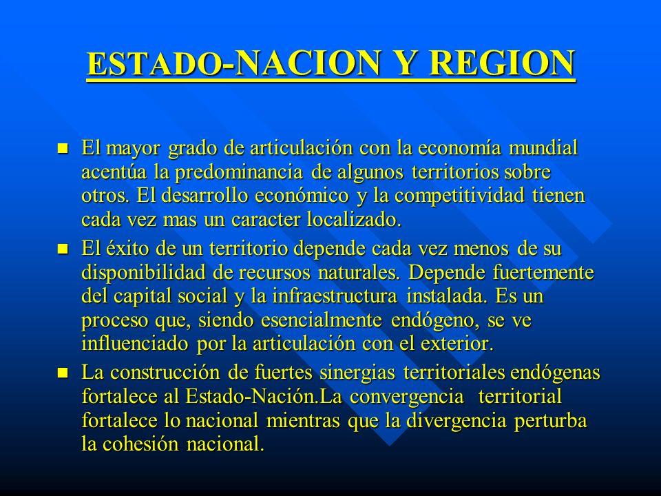 ESTADO -NACION Y REGION n El mayor grado de articulación con la economía mundial acentúa la predominancia de algunos territorios sobre otros. El desar