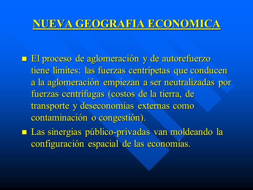 NUEVA GEOGRAFIA ECONOMICA n El proceso de aglomeración y de autorefuerzo tiene límites: las fuerzas centrípetas que conducen a la aglomeración empieza