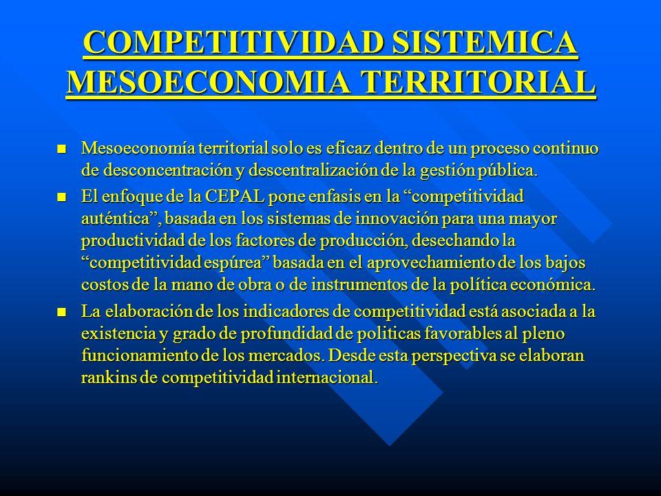 COMPETITIVIDAD SISTEMICA MESOECONOMIA TERRITORIAL n Mesoeconomía territorial solo es eficaz dentro de un proceso continuo de desconcentración y descen
