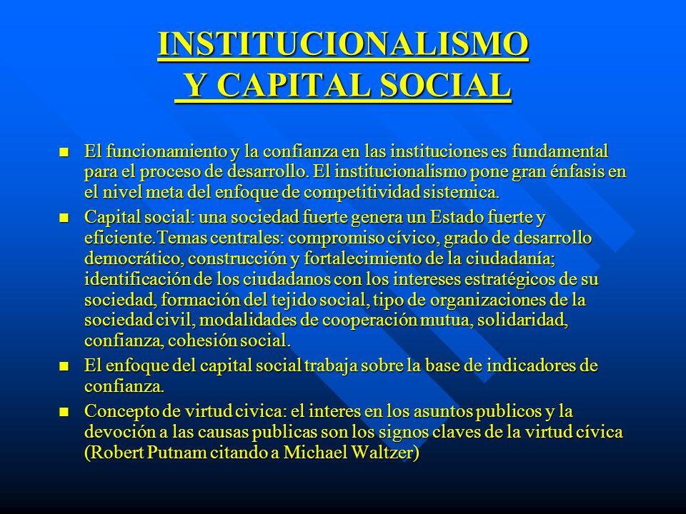 INSTITUCIONALISMO Y CAPITAL SOCIAL n El funcionamiento y la confianza en las instituciones es fundamental para el proceso de desarrollo. El institucio