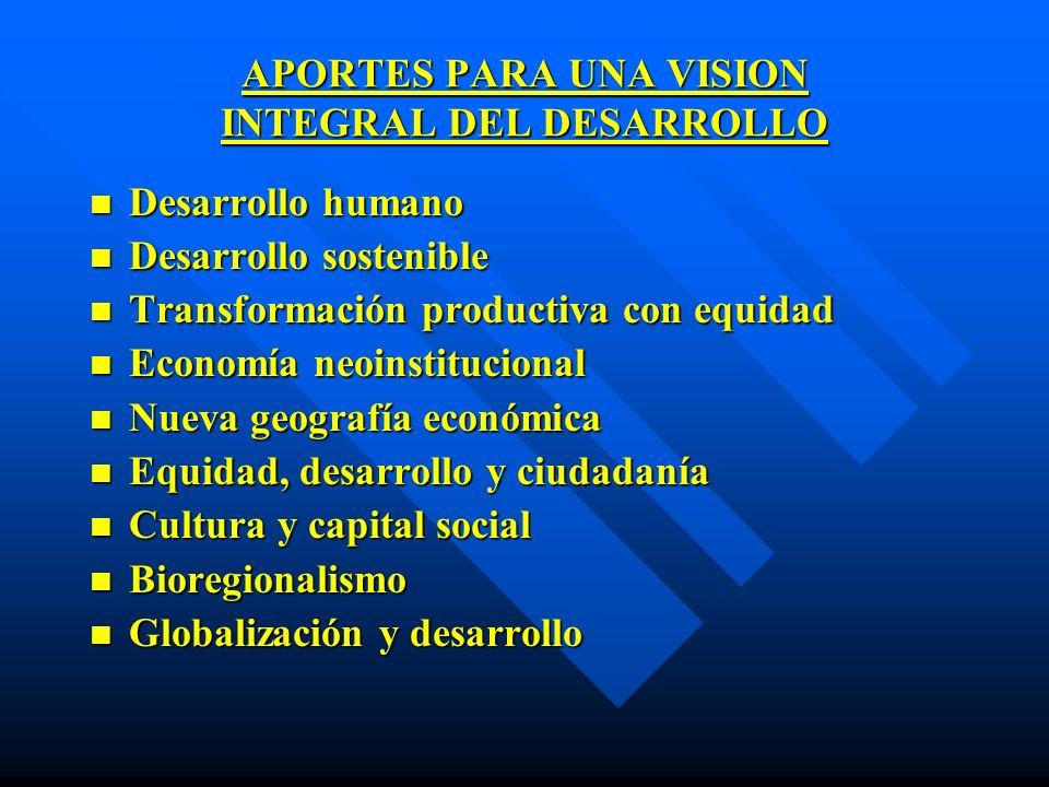 APORTES PARA UNA VISION INTEGRAL DEL DESARROLLO n Desarrollo humano n Desarrollo sostenible n Transformación productiva con equidad n Economía neoinst