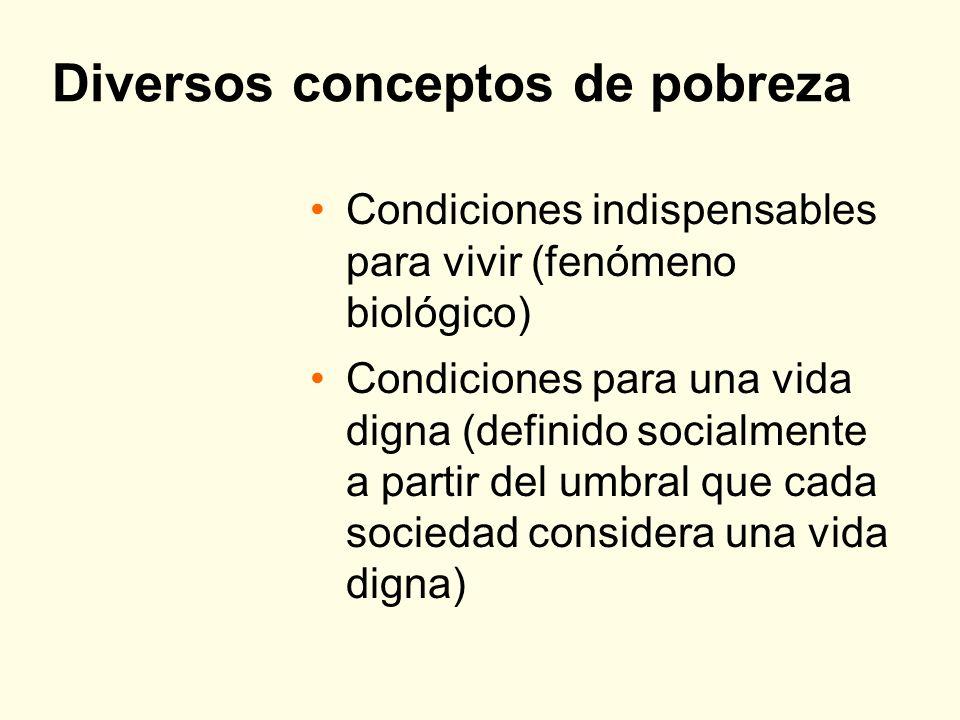 PIRAMIDE DE LOS CONCEPTOS DE POBREZA CP CP+RPC CP+RPC+BPE CP+RPC+BPE+Bienes CP+RPC+BPE+Bienes+Dignidad CP+RPC+BPE+Bienes+Dignidad+Autonomía 1.