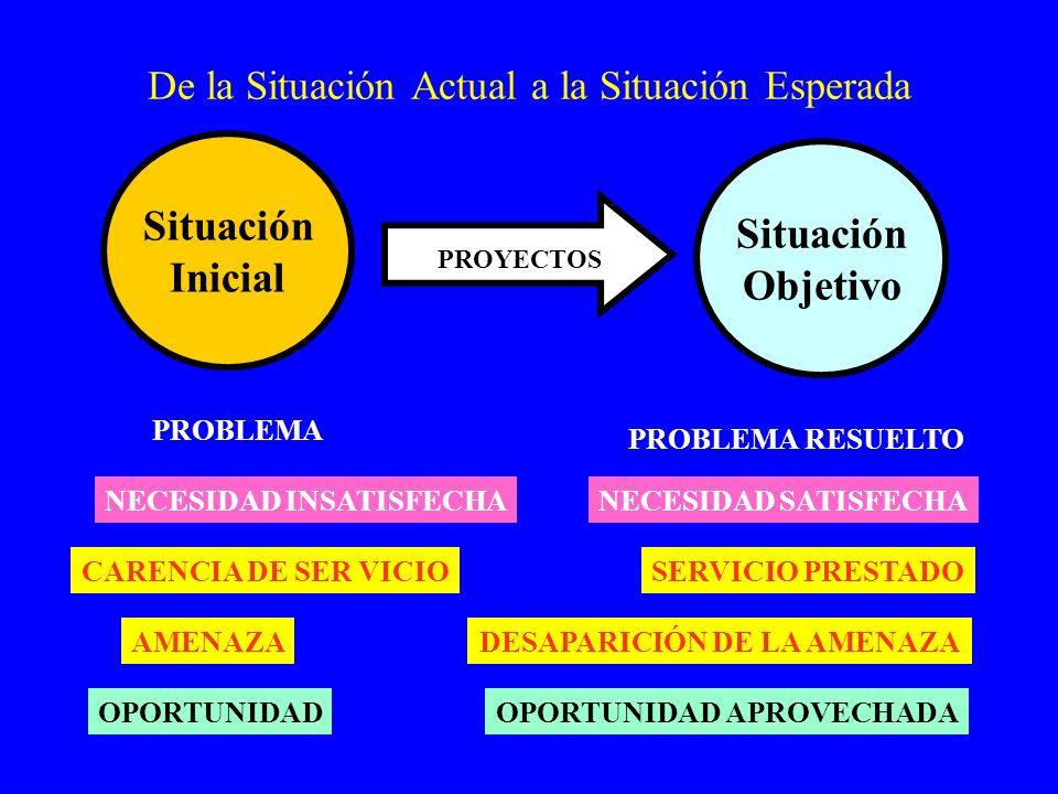 ANALISIS DE PROBLEMAS Y BUSQUEDA DE SOLUCIONES Técnicas de Arboles Gerencial Ltda - Héctor Sanín Angel