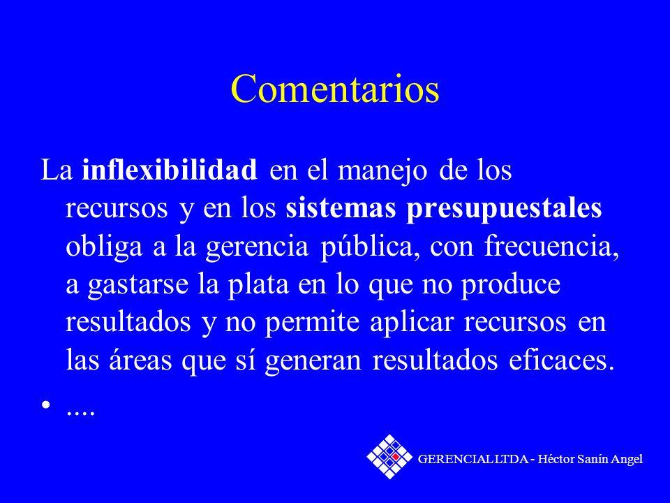 PERT NENCIA I E Los proyectos desarrollados y ejecutados con los involucrados aseguran... GERENCIAL LTDA - Héctor Sanín Angel